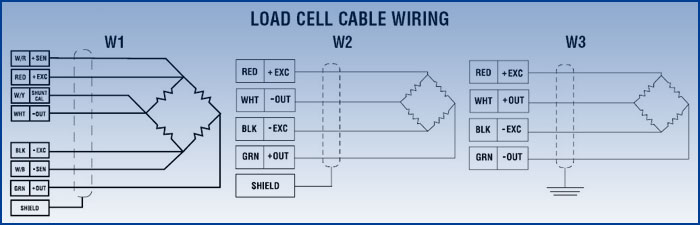 wiring diagram1 load cell cable wiring interface load cell wiring diagram at mifinder.co