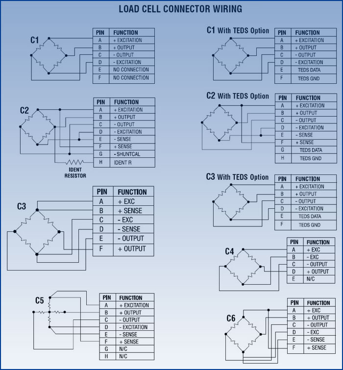 wiring diagram2 load cell wiring diagram efcaviation com 6 wire load cell diagram at panicattacktreatment.co